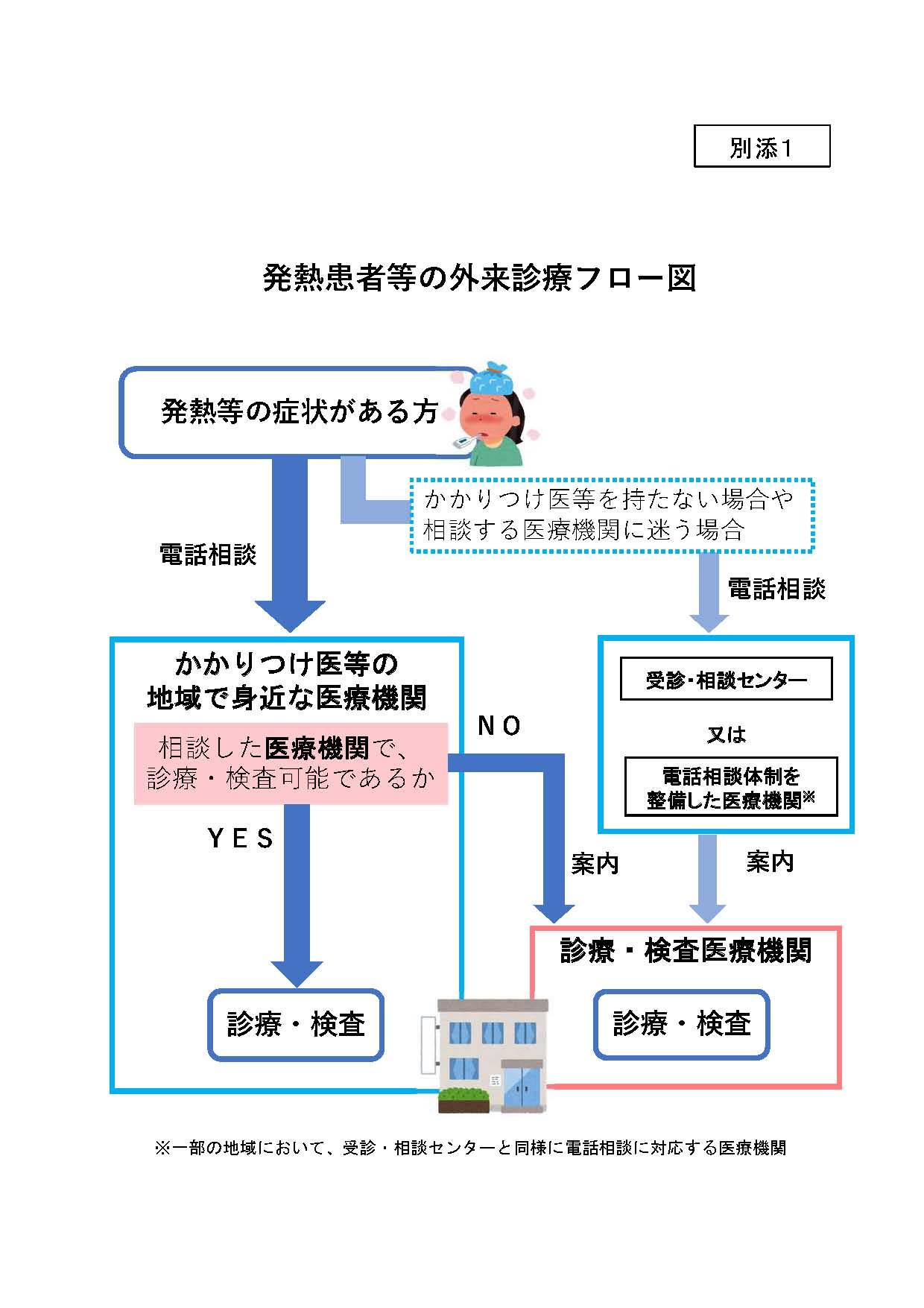 コロナ 愛知 県 数 感染 者 別 市町村